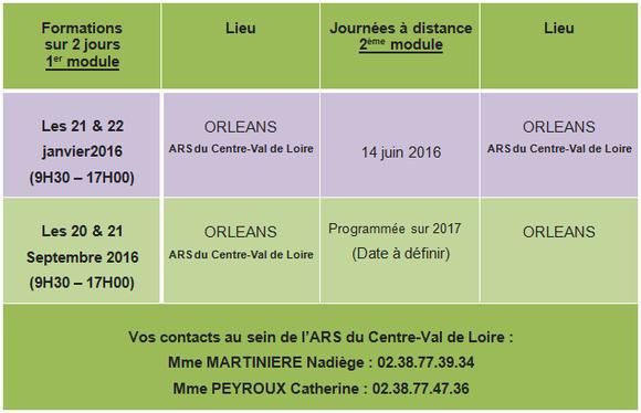dates-formation-suicide-loiret